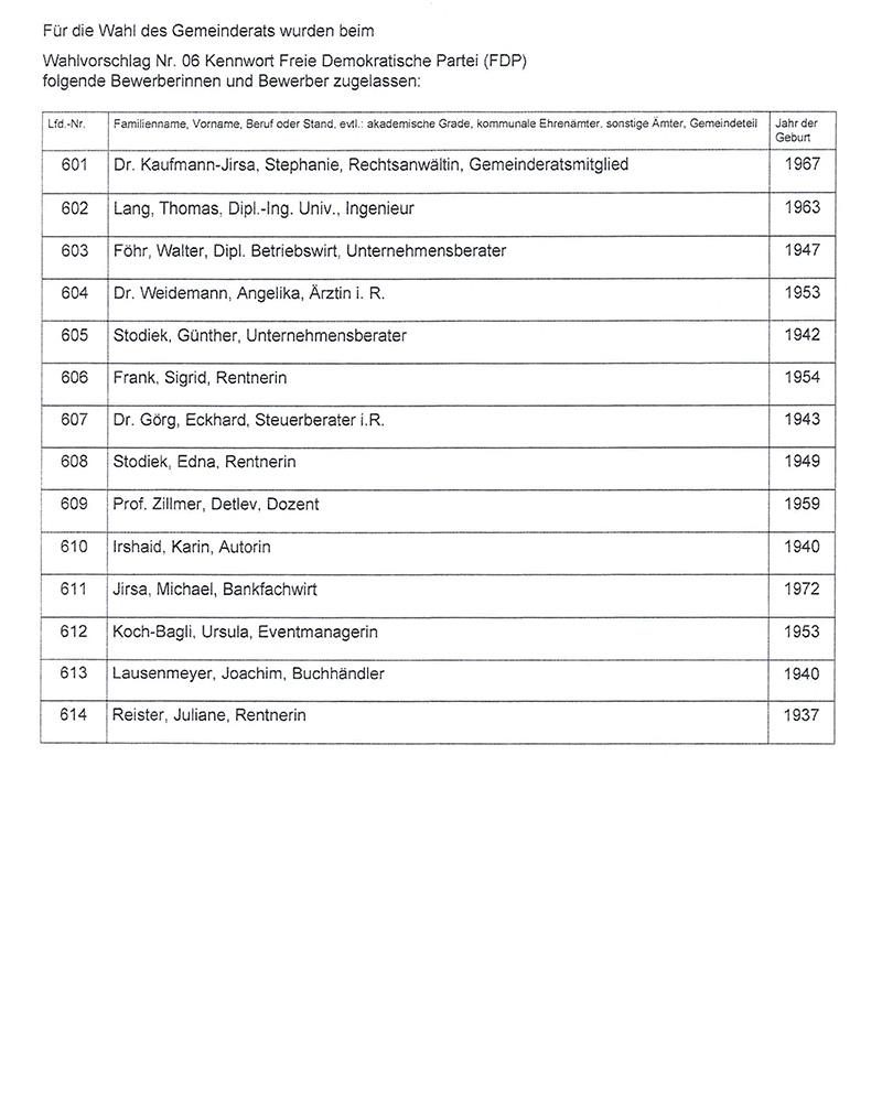 Anlage zur Bekanntmachung - Wahlvorschläge FDP